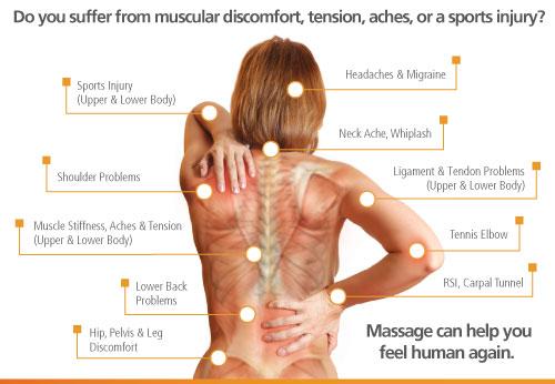 massage-points-image_2
